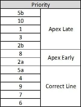 robert-part1-table2