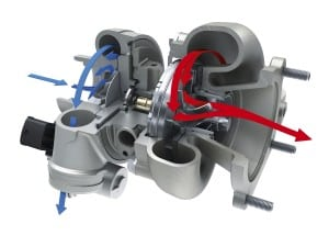 5) VTG - Variable Turbine GeometryWR